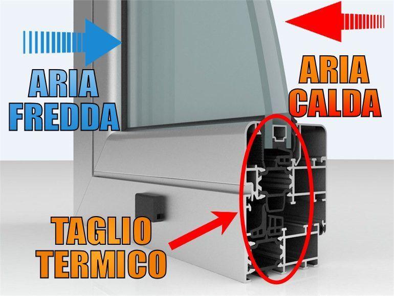 Infissi e serramenti in alluminio a taglio termico biella - Finestre alluminio taglio termico fanno condensa ...
